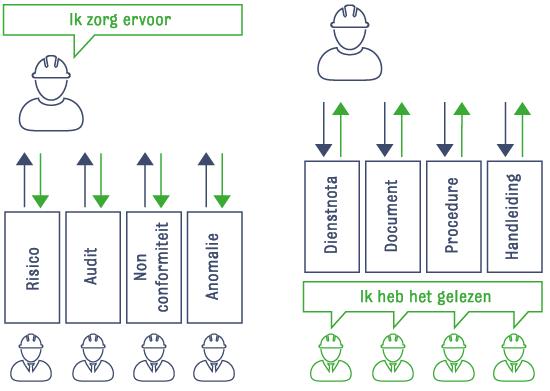 Info_NL