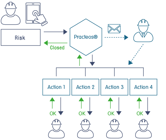 Process_EN